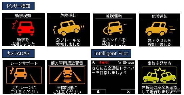 安全運転支援システムイメージ《画像提供 パイオニア》