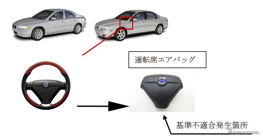 改善箇所《画像提供 国土交通省》