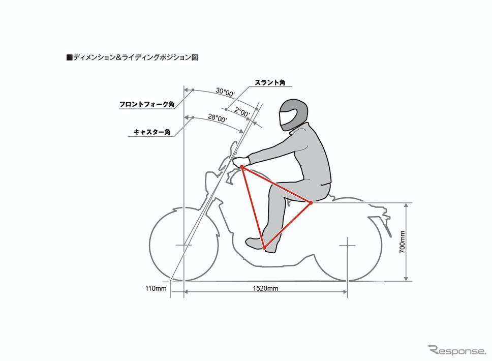 レブル1100/DCT《写真提供 ホンダモーターサイクルジャパン》