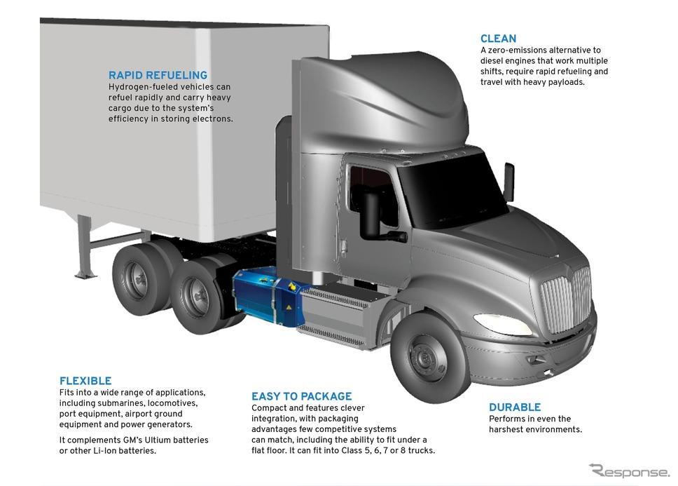 GMの新世代燃料電池システム「ハイドロテック」を搭載するナビスターのトラック《photo by GM》