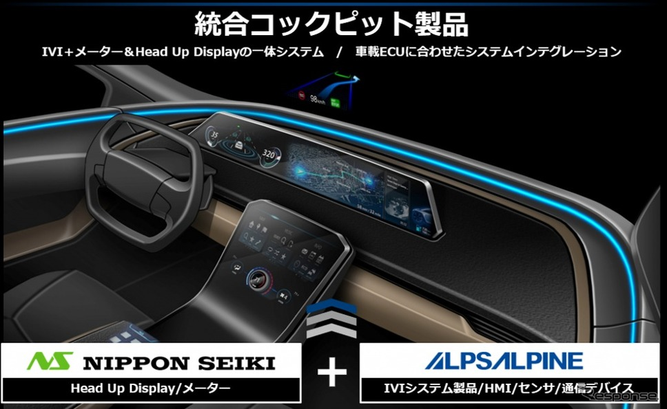 日本精機とアルプスアルパインが資本業務提携して統合コックピットを開発へ《画像提供 日本精機》