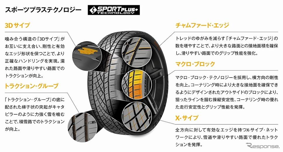 スポーツ・プラス・テクノロジー《写真提供 コンチネンタルタイヤ・ジャパン》