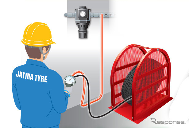 安全囲い等飛来防止器具の使用《図版提供 日本自動車タイヤ協会》
