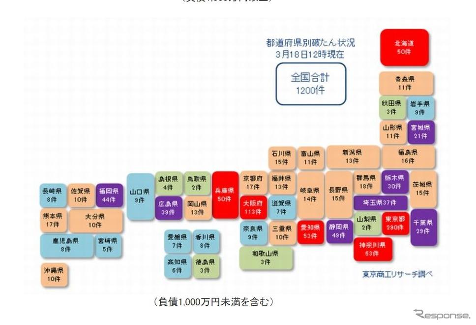 都道府県別の負債1000万円未満を含む新型コロナ関連経営破たん件数《画像提供 東京商工リサーチ》