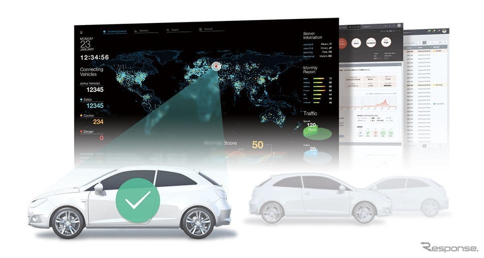 車両向けセキュリティ監視サービスのイメージ《画像提供 パナソニック》