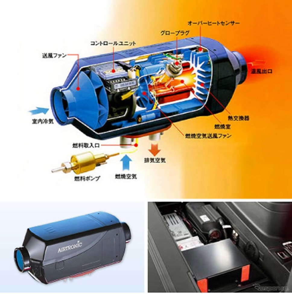 微量のガソリンを燃焼させてサブバッテリーにより作動する「エアヒーター」《写真撮影 会田肇》