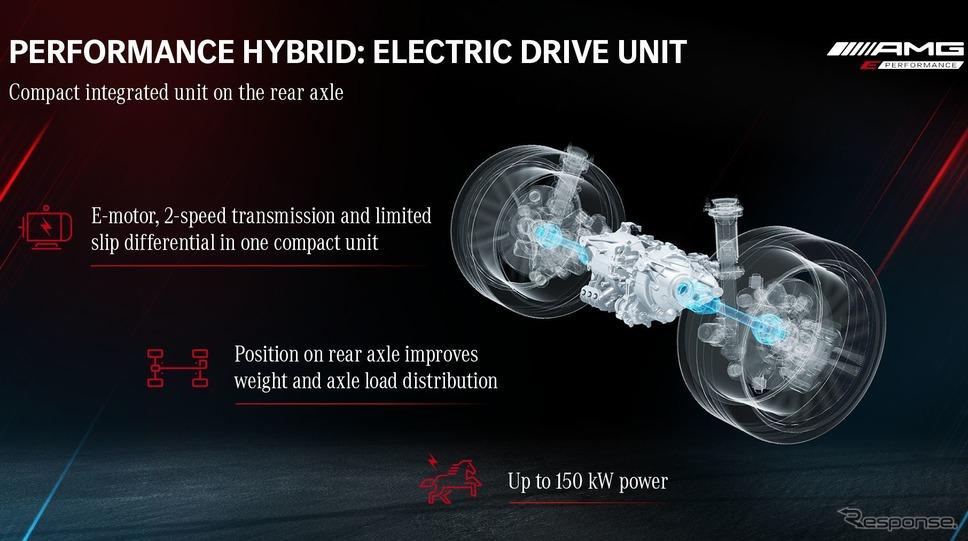 メルセデスAMG Cクラス 新型のリアアクスルに組み込まれるモーター《photo by Mercedes-Benz》