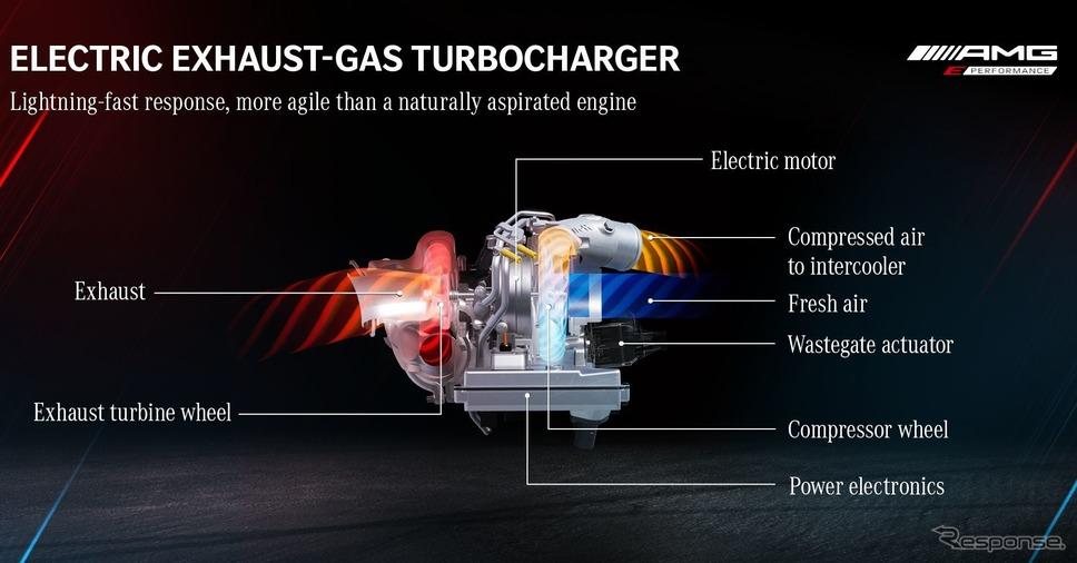 メルセデスAMG Cクラス 新型の電動ターボ《photo by Mercedes-Benz》