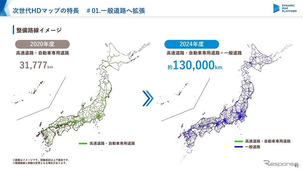 一般道の主要幹線道まで対象を拡大することで、2024年には13万kmにまで広げることを目指す