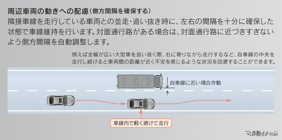 大型車追い越し時の細やかな運転支援《画像提供 トヨタ自動車》