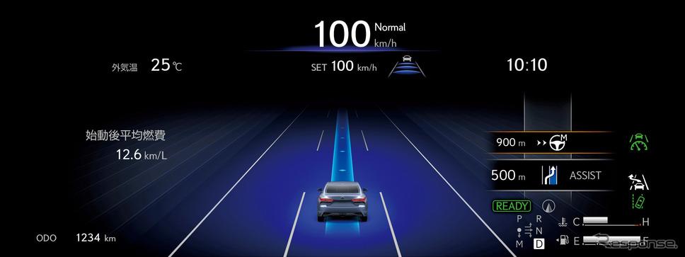12.3インチのメーターディスプレー《画像提供 トヨタ自動車》