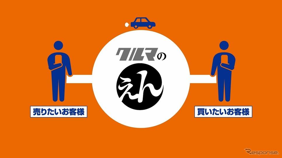 「クルマのえん」の中古車売買サービスイメージ図《写真提供 オートバックスセブン》