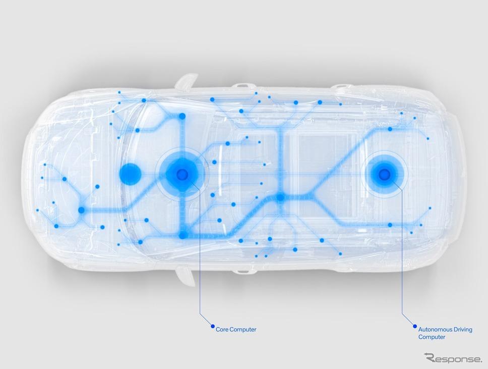 次世代ボルボカーズ車に搭載されるNVIDIA DRIVE Orin《photo by Volvo Cars》