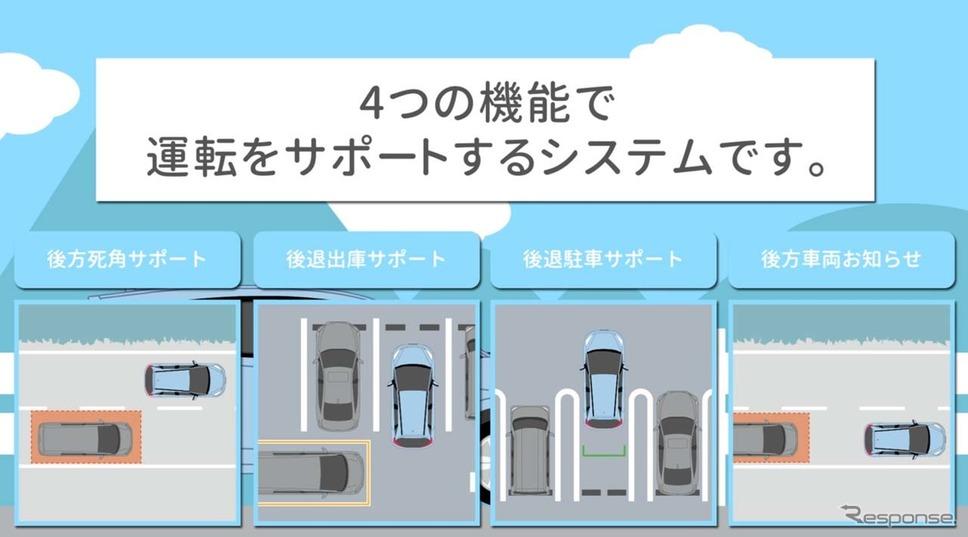 「リアカメラdeあんしんプラス3」では新たに「後方車両お知らせ」機能を追加した(出典:ホンダHPより)