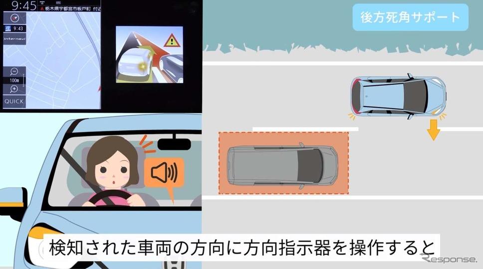「後方死角サポート」では、左右の車線にいる車両を検知して注意喚起。その状態でウインカーを出すとアラーム音が鳴る(出典:ホンダHPより)