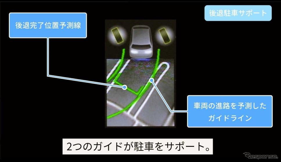 「後退駐車サポート」の仕組み(出典:ホンダHPより)