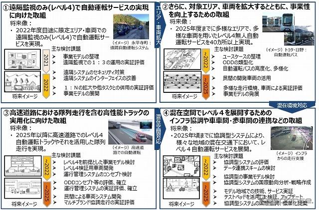 無人自動運転サービスの実現及び普及に向けた次期プロジェクト工程表《画像提供 経産省》