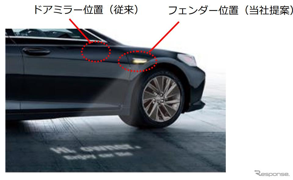 車両搭載イメージ《写真提供 東海理化》