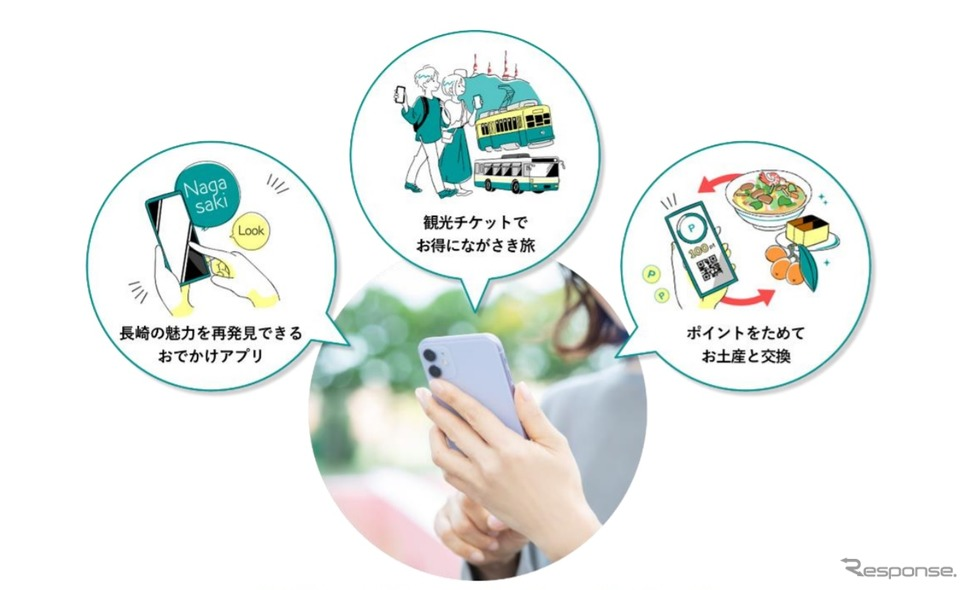 長崎市での観光MaaSサービスの利用イメージ《画像提供 ゼンリン》
