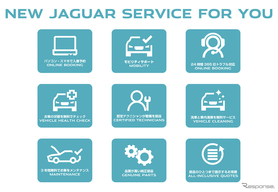 NEW JAGUAR SERVICE FOR YOU《写真提供 ジャガー・ランドローバー・ジャパン》
