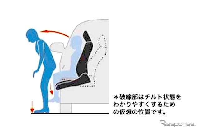 ターンチルトシートのイメージ《画像提供 トヨタ車体》