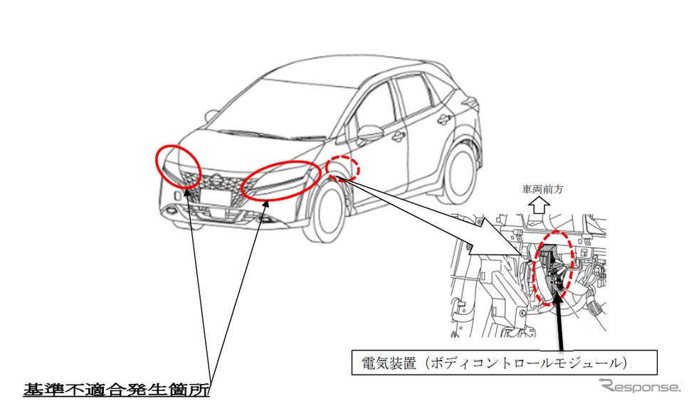 改善箇所(ボディコントロールモジュール)《図版提供 国土交通省》