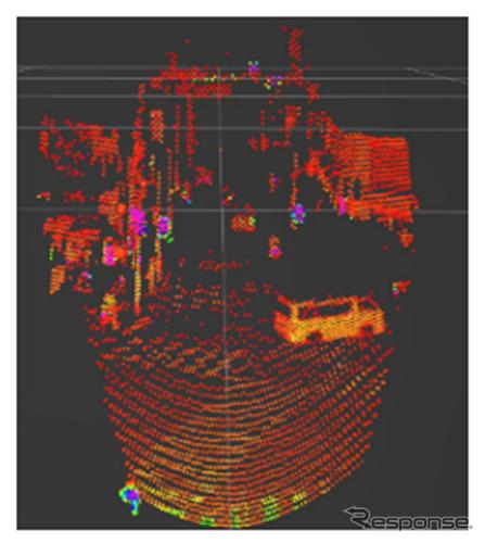 点群データ:Medium Range×1《写真提供 パイオニア》