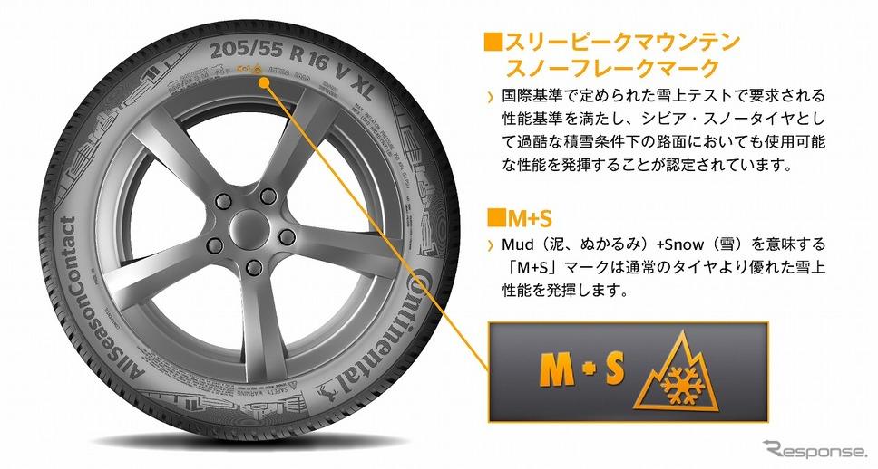 スリー・ピーク・マウンテン・スノーフレークとM+S《写真提供 コンチネンタルタイヤ・ジャパン》