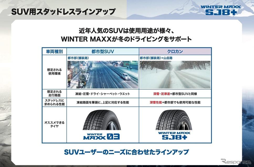 都市型SUV向けのスタッドレスタイヤWM03と、よりハードな雪道も想定したクロカンSUV向けのSJ8+。キャラクタの違う2種類のラインアップが揃った《画像提供 住友ゴム工業》