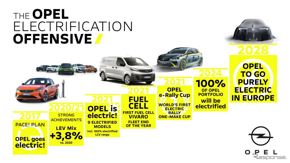 オペルの電動化戦略《photo by Opel》