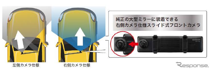 右側カメラ仕様スライド式フロントカメラ《写真提供 JVCケンウッド》