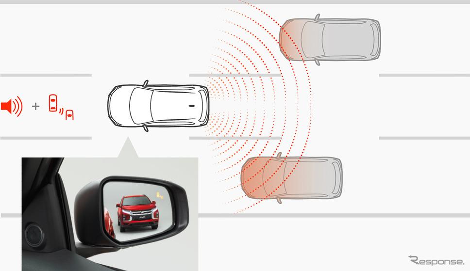 後側方車両検知警報システム《写真提供 三菱自動車》