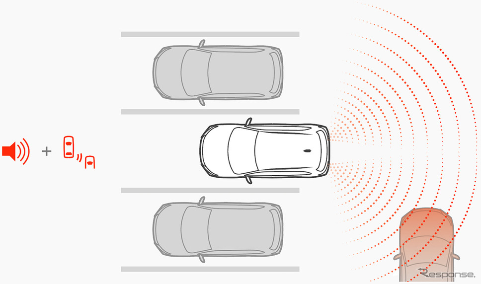 後退時車両検知警報システム《写真提供 三菱自動車》