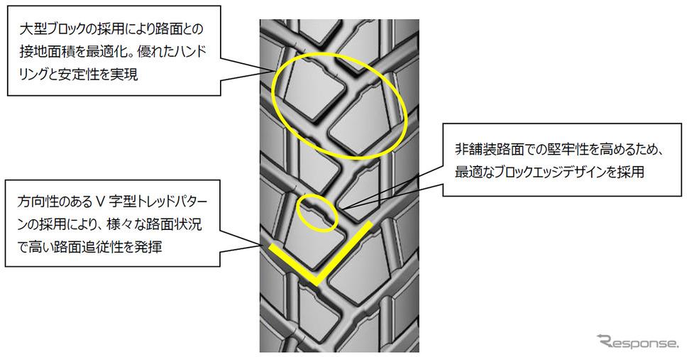 新設計のトレッドパターン《写真提供 日本ミシュランタイヤ》