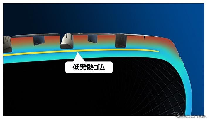 エコ クッション テクノロジー《写真提供 日本グッドイヤー》