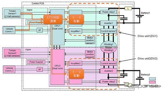 回路構成概略図(JFOPS4)《図版提供 ジェイテクト》