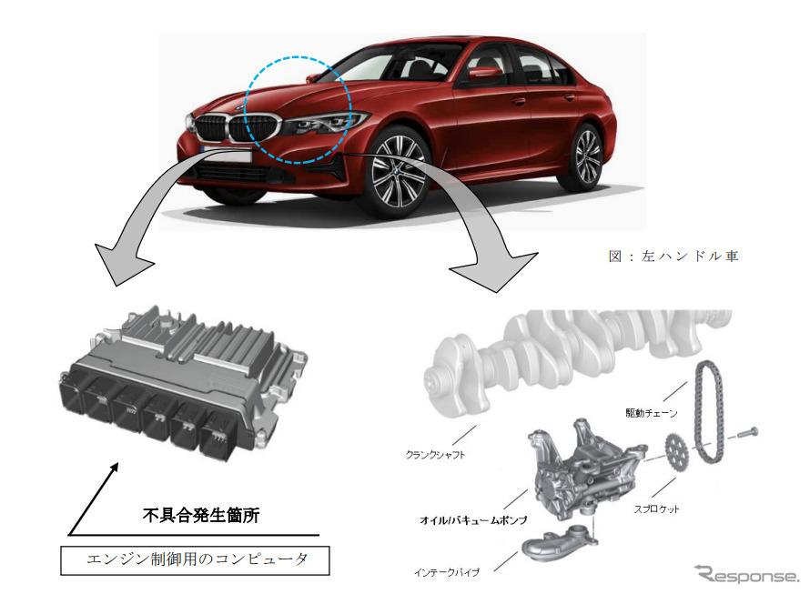 改善箇所(BMW)