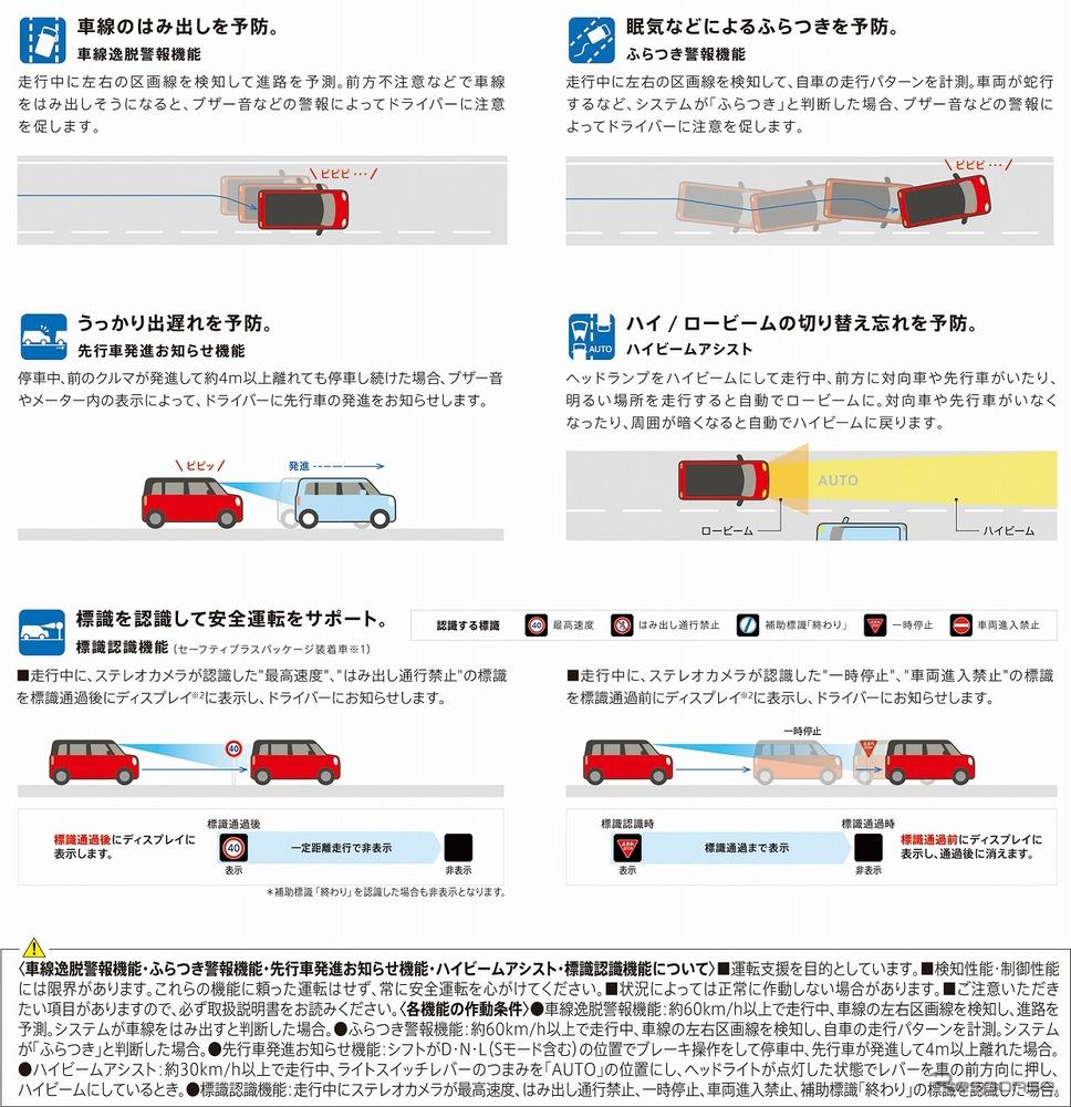 スズキ ワゴンRスマイル スズキ セーフティ サポート説明用《写真提供 スズキ》