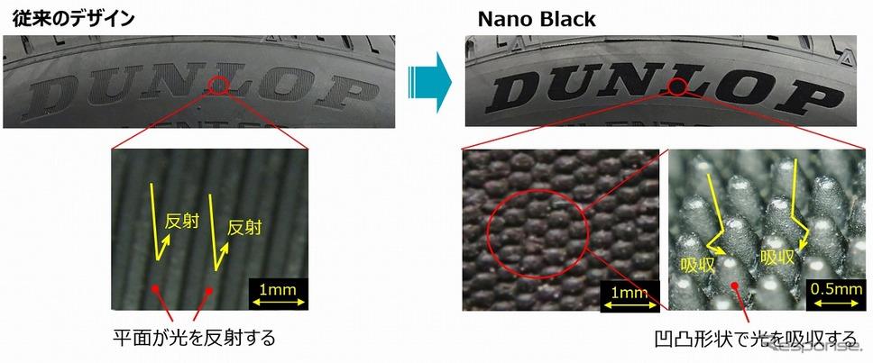 従来のデザインと「Nano Black」との違い《写真提供 住友ゴム工業》