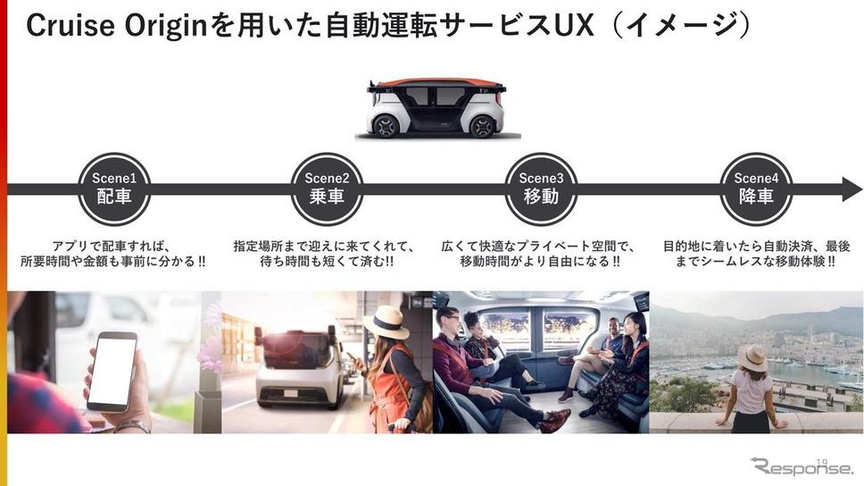 「クルーズ・オリジン」を用いた自動運転サービスの概要《画像提供 ホンダ》