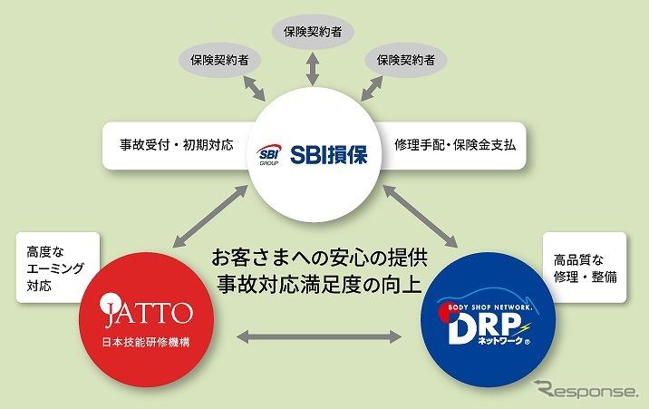 エーミング作業の全国整備ネットワーク《写真提供 日本技能研修機構》