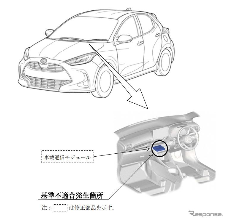 改善箇所:事故自動緊急通報装置(車載通信モジュール)《図版提供 国土交通省》
