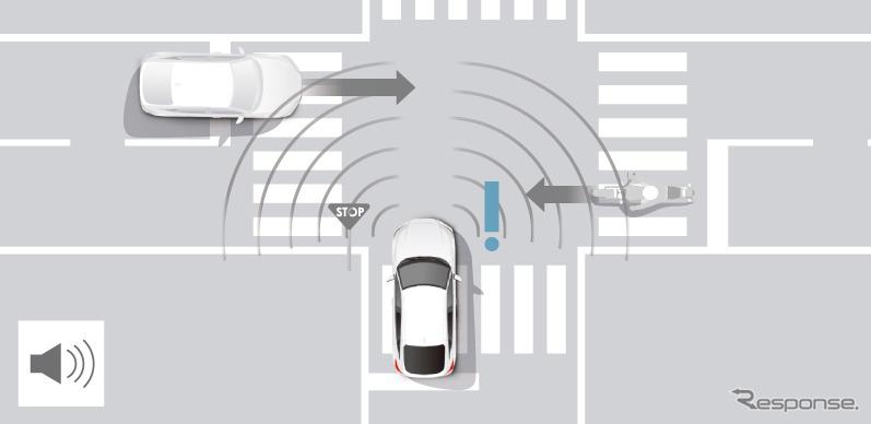 ホンダセンシング360 被害軽減ブレーキ(交差点車両)《画像提供 ホンダ》