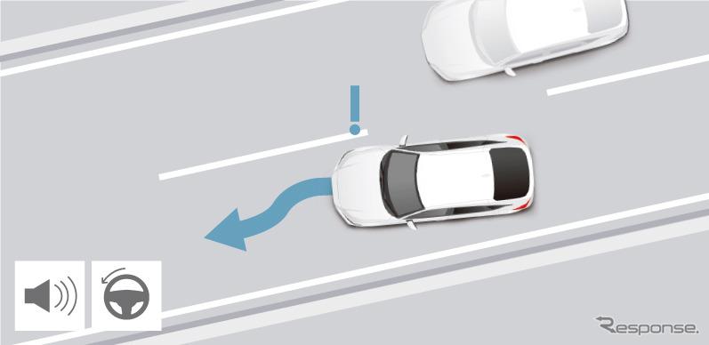 ホンダセンシング360 車線変更時衝突抑制機能《画像提供 ホンダ》