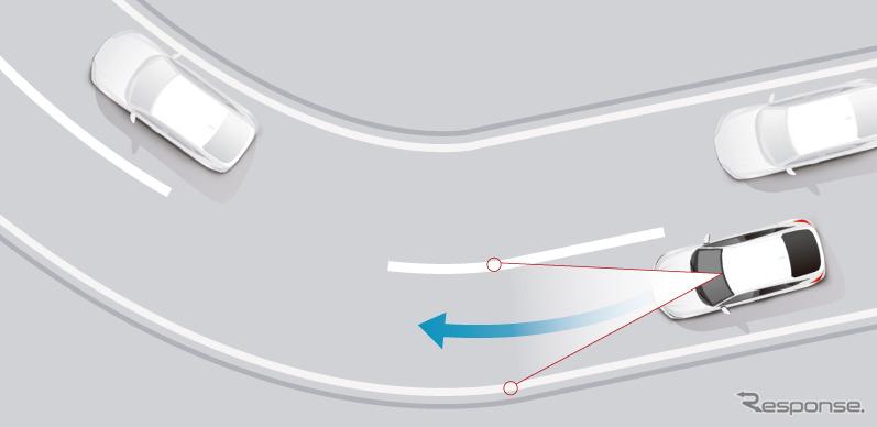 ホンダセンシング360 カーブ減速支援機能《画像提供 ホンダ》
