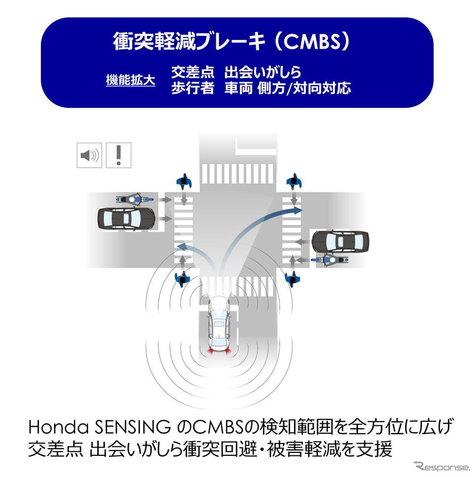 衝突軽減ブレーキ(CMBS)《画像提供 ホンダ》